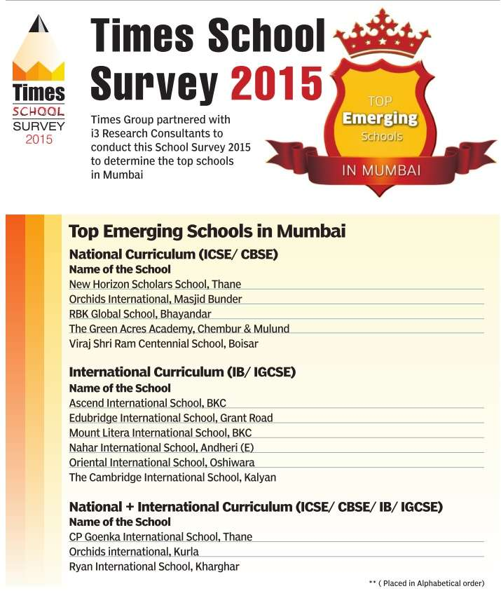Times School Survey 2015, Orchids The International School