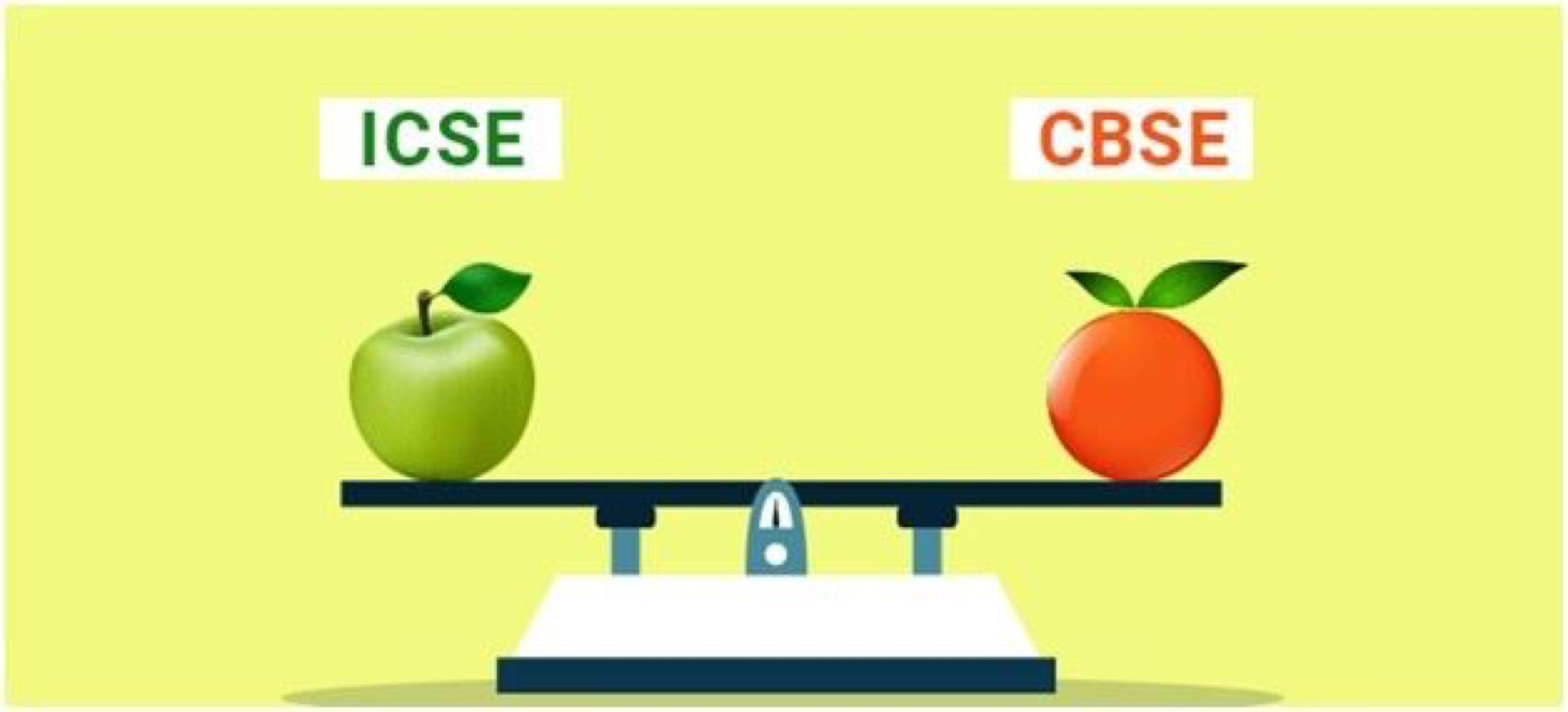 What Is the Difference Between CBSE and ICSE Board?