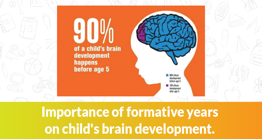 Do the first few years of child brain development have a lifelong impact?