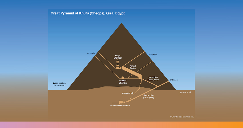 structure of the pyramids of egypt