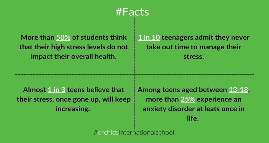 stats about teenage stress and anxiety