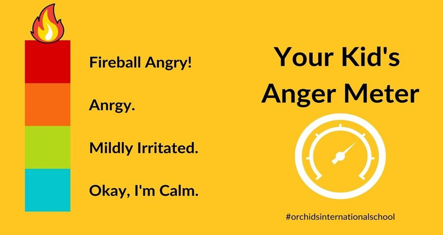 Create your own Scale for Angry Child.